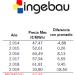 Informe de Mercado Eléctrico. Diciembre19 - Ingebau