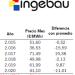 Informe de Mercado Eléctrico. Enero20 - Ingebau