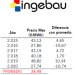 Informe de Mercado Eléctrico. Marzo20 - Ingebau