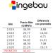 Informe de Mercado Eléctrico. Mayo20 - Ingebau