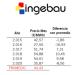 Informe de Mercado Eléctrico. Febrero20 - Ingebau
