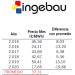 Informe de Mercado Eléctrico. Abril20 - Ingebau