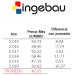 Informe de Mercado Eléctrico. Junio20 - Ingebau