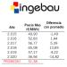 Informe de Mercado Eléctrico. Octubre20 - Ingebau